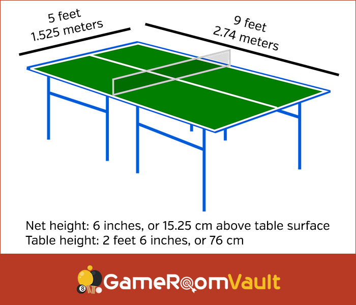 Beginner S Guide To Ping Pong Gameroom Vault